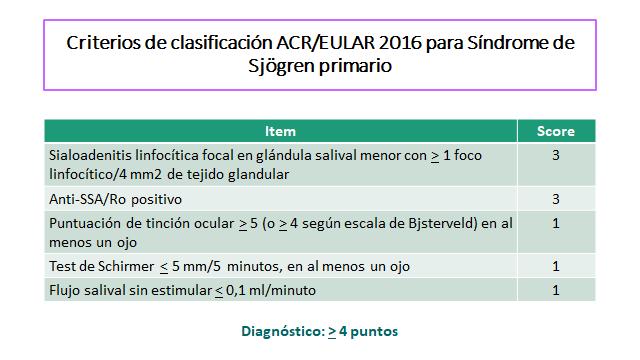 Criterios de clasificación para sindrome Sjögren primario