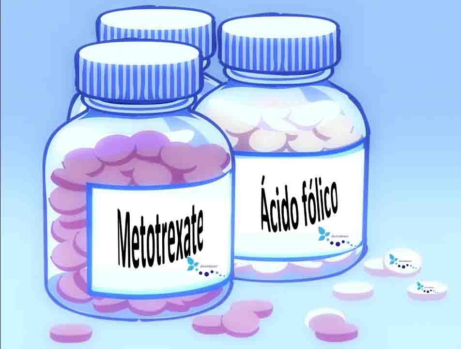 USO DEL METOTREXATE (MTX) EN LA PRACTICA CLÍNICA DEL REUMATOLOGO