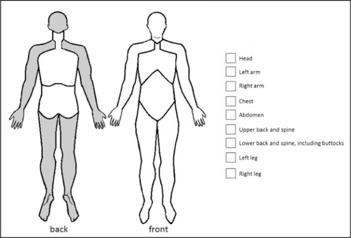 Imagen que contiene dos figuras de persona, blanco y gris
